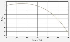 average_range